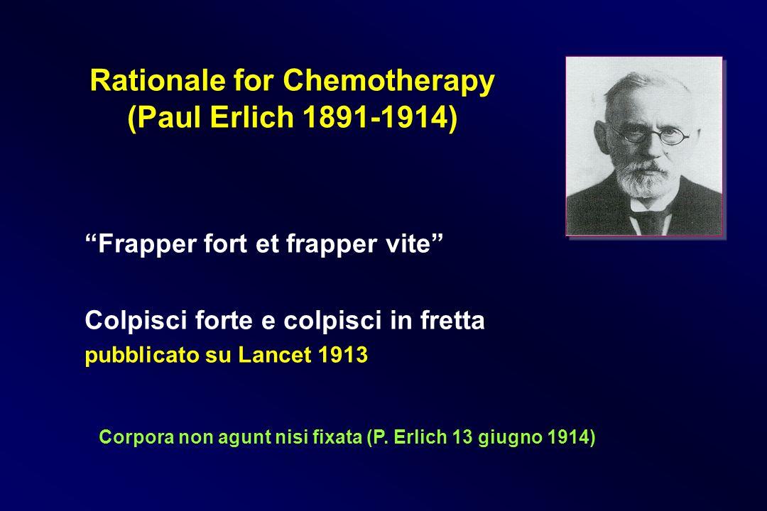 Rationale for Chemotherapy (Paul Erlich 1891-1914) Frapper fort et frapper vite Colpisci forte e colpisci in fretta pubblicato su Lancet 1913 Corpora