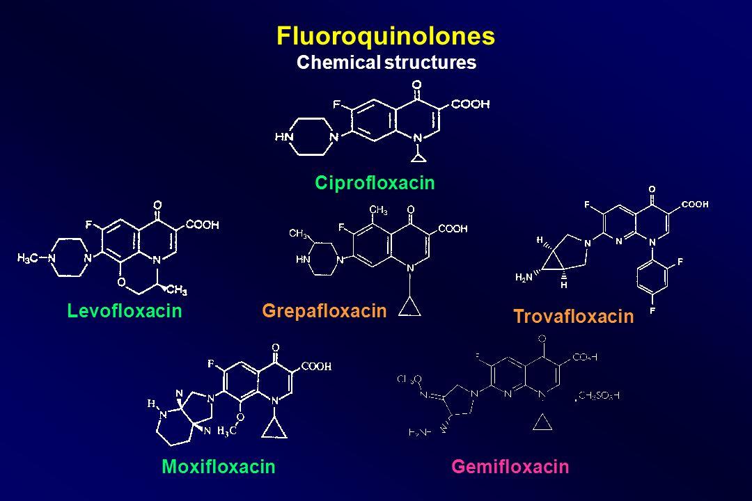 Ciprofloxacin Fluoroquinolones Chemical structures LevofloxacinGrepafloxacin Trovafloxacin MoxifloxacinGemifloxacin