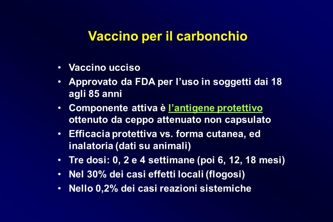 Vaccino per il carbonchio Vaccino ucciso Approvato da FDA per luso in soggetti dai 18 agli 85 anni Componente attiva è lantigene protettivo ottenuto d
