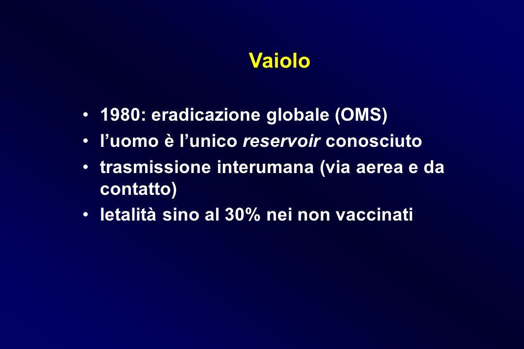 Vaiolo 1980: eradicazione globale (OMS) luomo è lunico reservoir conosciuto trasmissione interumana (via aerea e da contatto) letalità sino al 30% nei