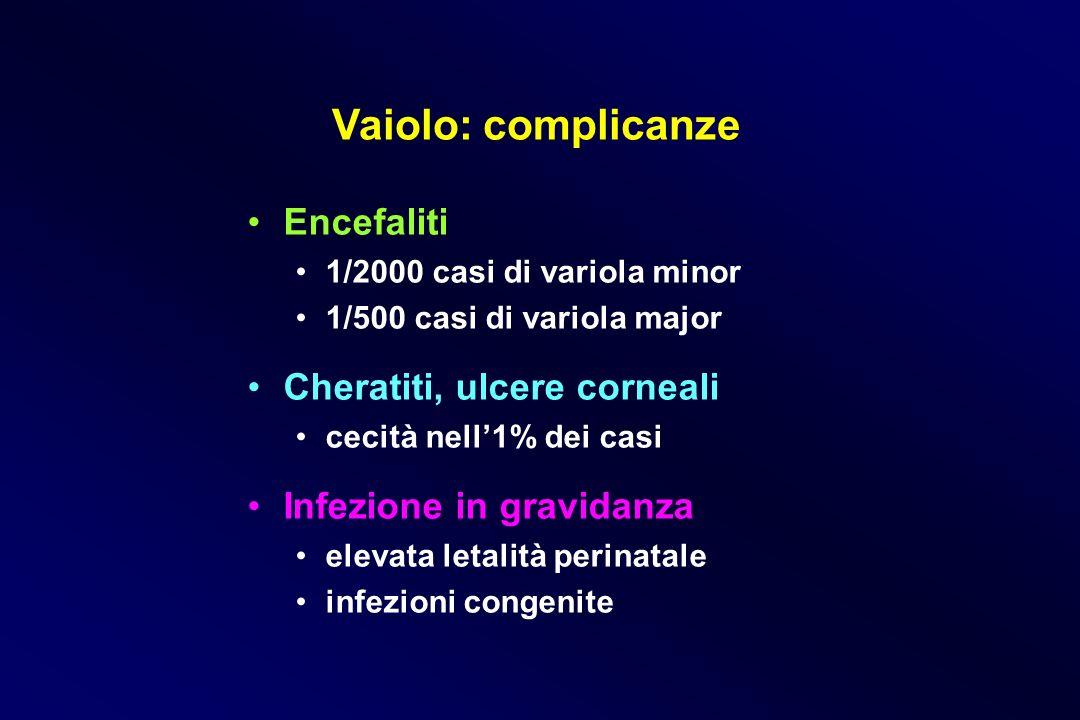 Vaiolo: complicanze Encefaliti 1/2000 casi di variola minor 1/500 casi di variola major Cheratiti, ulcere corneali cecità nell1% dei casi Infezione in