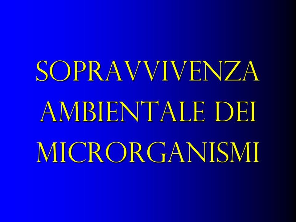 SOPRAVVIVENZA AMBIENTALE DEI MICRORGANISMI