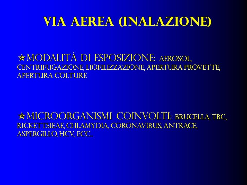 VIA AEREA (INALAZIONE) VIA AEREA (INALAZIONE) MODALITÀ DI ESPOSIZIONE: Aerosol, Centrifugazione, Liofilizzazione, apertura provette, APERTURA COLTURE