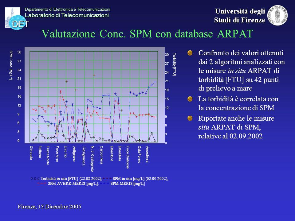DET Dipartimento di Elettronica e Telecomunicazioni Laboratorio di Telecomunicazioni Università degli Studi di Firenze Firenze, 15 Dicembre 2005 Valut