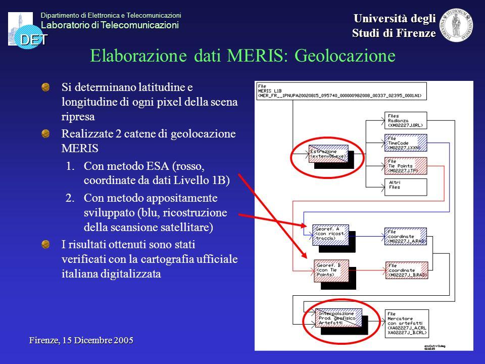 DET Dipartimento di Elettronica e Telecomunicazioni Laboratorio di Telecomunicazioni Università degli Studi di Firenze Firenze, 15 Dicembre 2005 Elaborazione dati MERIS: Correzione Atmosferica Implementato lalgoritmo Simplified Method for Atmospheric Correction (SMAC) [Rahman 1994], già ottimizzato per dati MERIS Livello 1B Utilizza i parametri ambientali dati nei file MERIS Livello 1B Supposto aerosol continentale con spessore ottico di 0.2