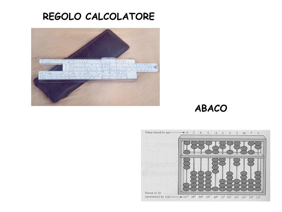 ABACO REGOLO CALCOLATORE