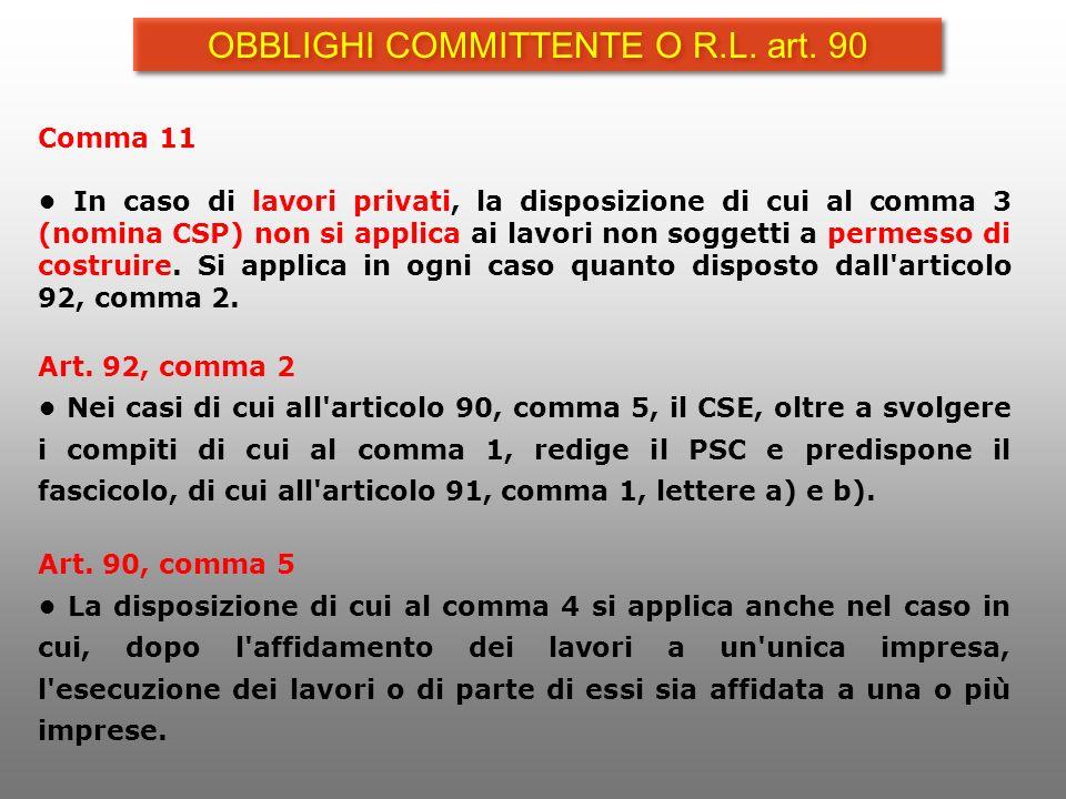 Comma 11 In caso di lavori privati, la disposizione di cui al comma 3 (nomina CSP) non si applica ai lavori non soggetti a permesso di costruire. Si a