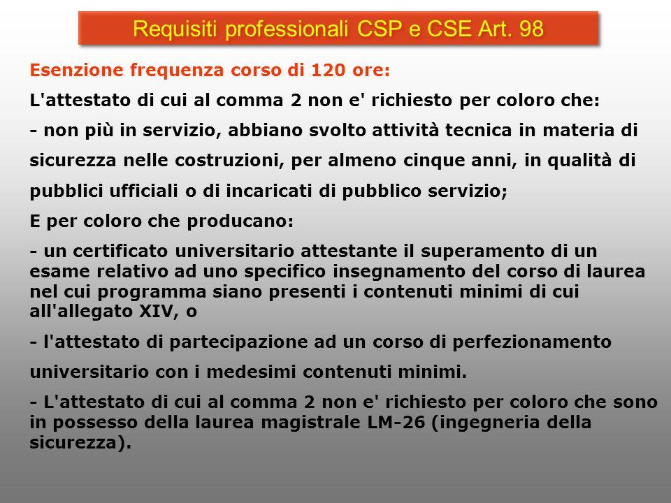 Requisiti professionali CSP e CSE Art. 98 Esenzione frequenza corso di 120 ore: L'attestato di cui al comma 2 non e' richiesto per coloro che: - non p