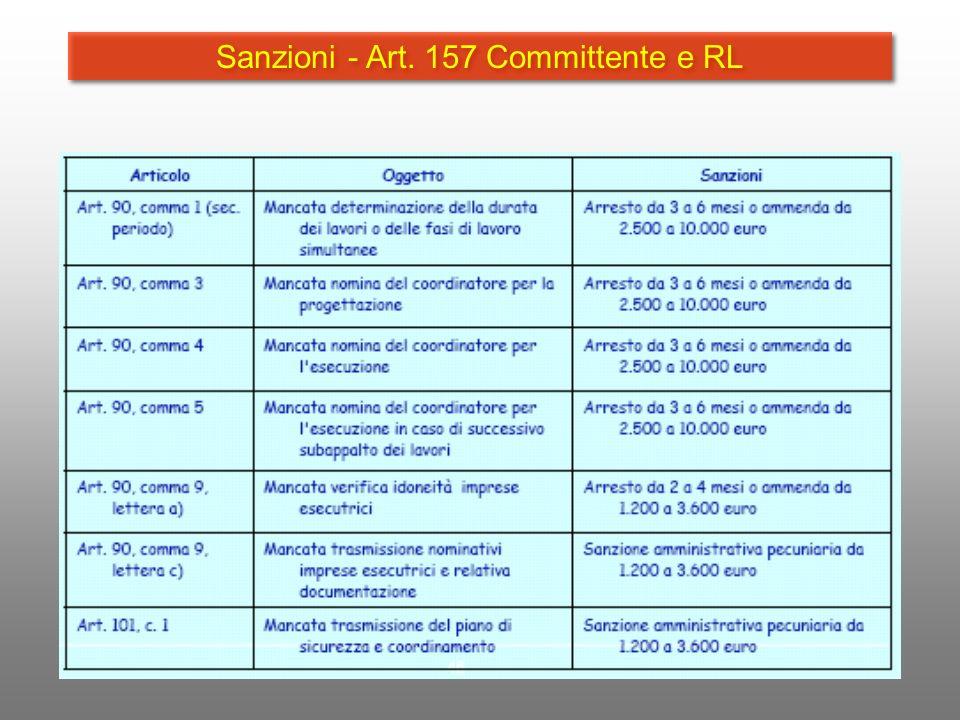 Sanzioni - Art. 157 Committente e RL