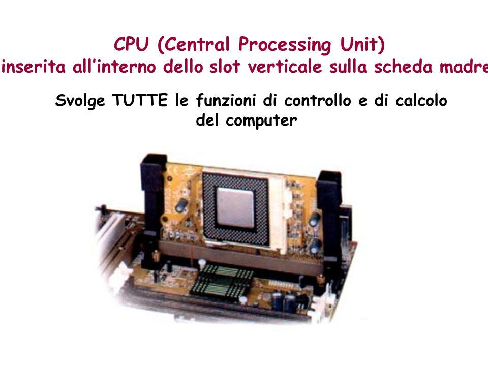 LEGGE DI MOORE: legge esponenziale Ogni ~1.5 anni raddoppia il numero di componenti integrati in 1 singolo chip