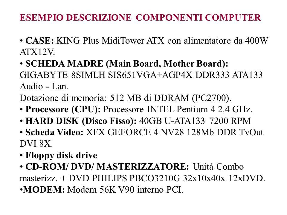 ~ 10 cm VENTOLA DELLA CPU