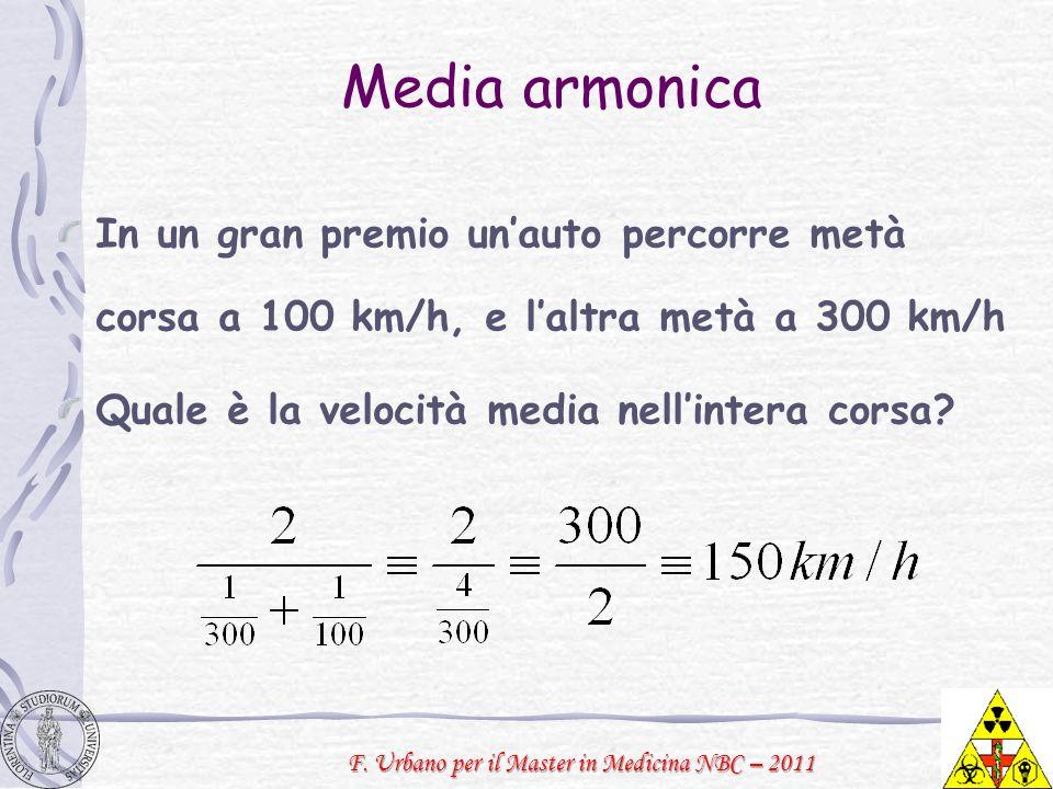 F. Urbano per il Master in Medicina NBC – 2011 Media armonica In un gran premio unauto percorre metà corsa a 100 km/h, e laltra metà a 300 km/h Quale