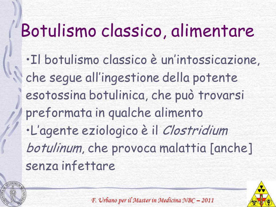 F. Urbano per il Master in Medicina NBC – 2011 Il botulismo classico è unintossicazione, che segue allingestione della potente esotossina botulinica,