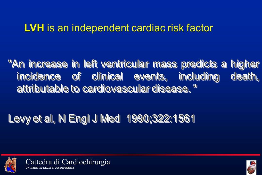 Cattedra di Cardiochirurgia UNIVERSITA DEGLI STUDI DI FIRENZE LVH is an independent cardiac risk factor