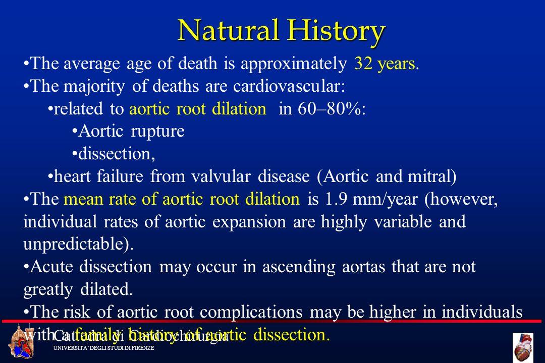 Cattedra di Cardiochirurgia UNIVERSITA DEGLI STUDI DI FIRENZE Natural History The average age of death is approximately 32 years. The majority of deat