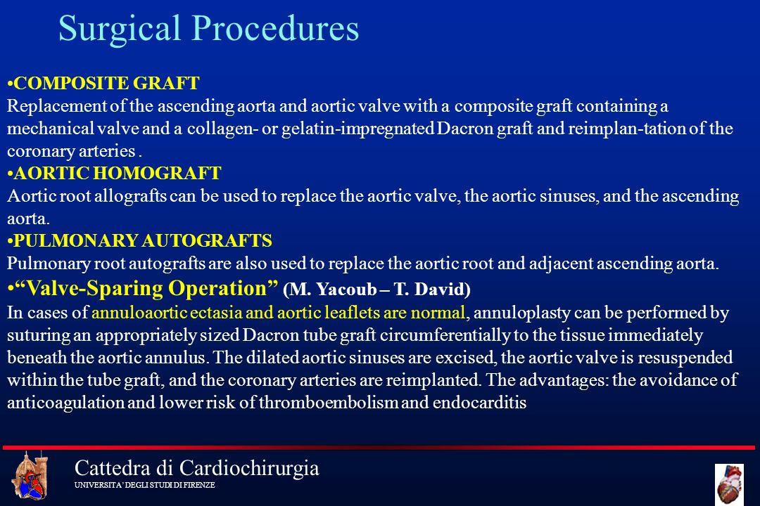 Cattedra di Cardiochirurgia UNIVERSITA DEGLI STUDI DI FIRENZE COMPOSITE GRAFT Replacement of the ascending aorta and aortic valve with a composite gra