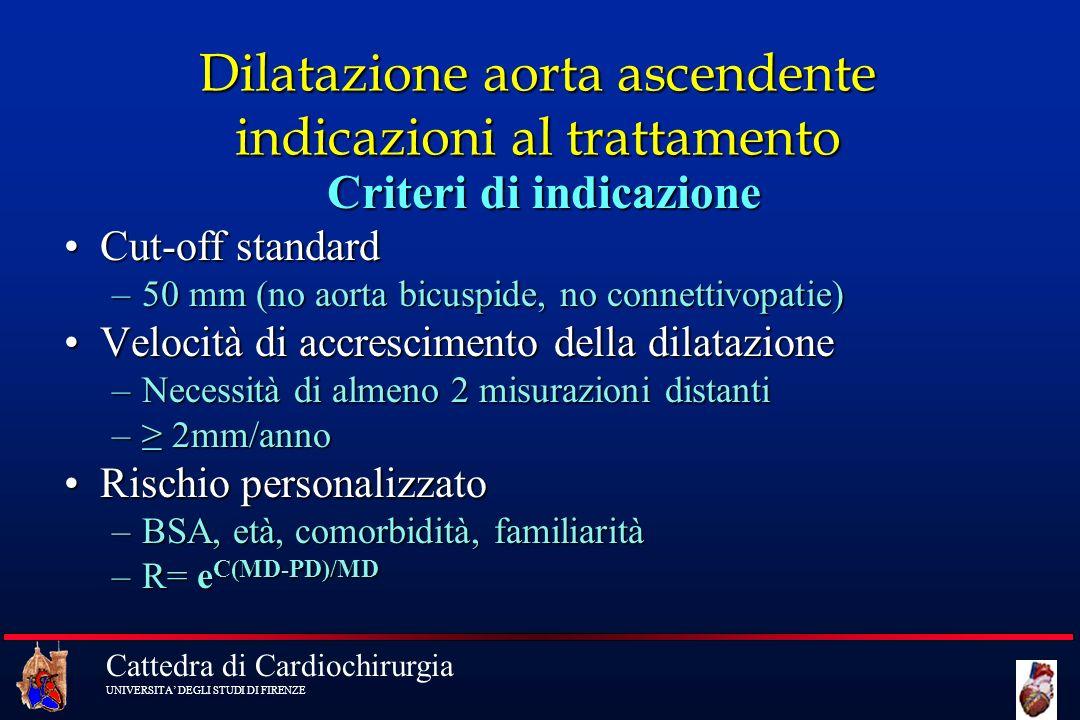 Cattedra di Cardiochirurgia UNIVERSITA DEGLI STUDI DI FIRENZE Dilatazione aorta ascendente indicazioni al trattamento Criteri di indicazione Cut-off s
