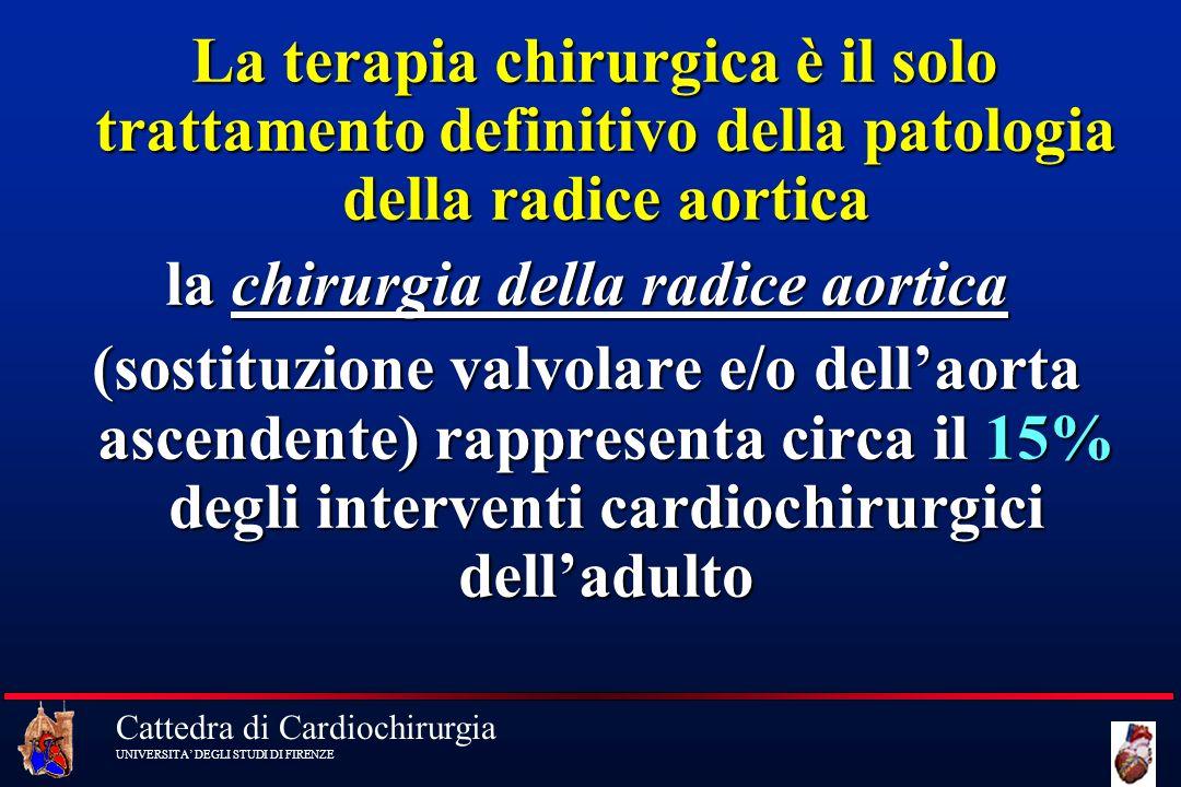 Cattedra di Cardiochirurgia UNIVERSITA DEGLI STUDI DI FIRENZE La terapia chirurgica è il solo trattamento definitivo della patologia della radice aort
