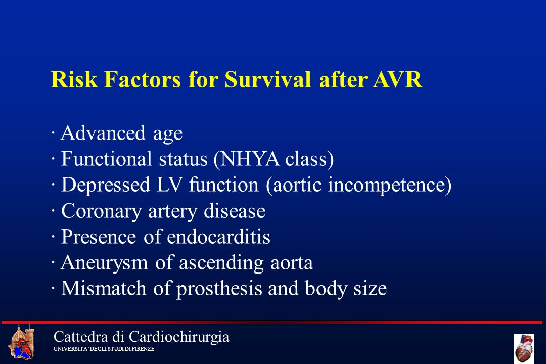 Cattedra di Cardiochirurgia UNIVERSITA DEGLI STUDI DI FIRENZE Survival After AVR a) Early (hospital) death - 3-6% b) Time-related survival · 5 years - 75% · 10 years - 60% · 15 years - 40% c) Mode of death · Early due to CHF, hemorrhage, infection, CVA · Sudden - 20% · Device related - 20%