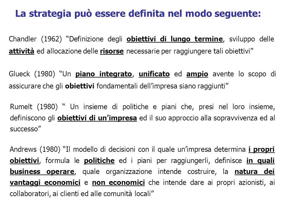 Chandler (1962) Definizione degli obiettivi di lungo termine, sviluppo delle attività ed allocazione delle risorse necessarie per raggiungere tali obi