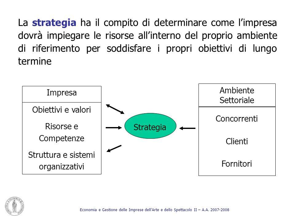 La strategia ha il compito di determinare come limpresa dovrà impiegare le risorse allinterno del proprio ambiente di riferimento per soddisfare i pro