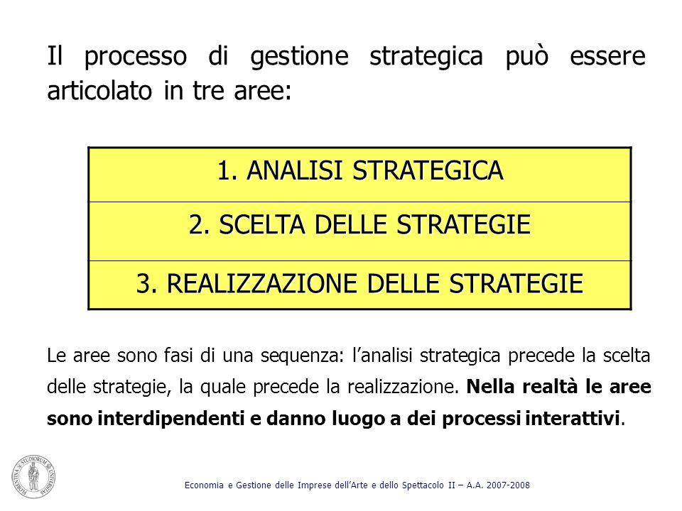 Il processo di gestione strategica può essere articolato in tre aree: Le aree sono fasi di una sequenza: lanalisi strategica precede la scelta delle s