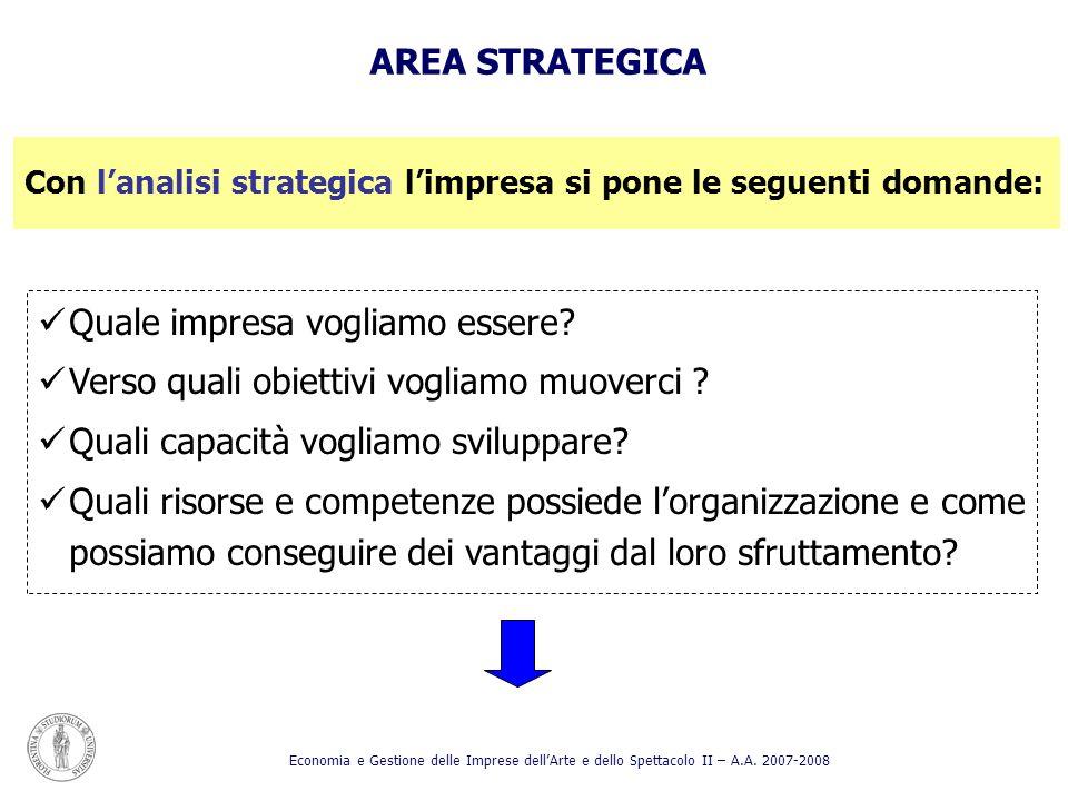 Con lanalisi strategica limpresa si pone le seguenti domande: Quale impresa vogliamo essere? Verso quali obiettivi vogliamo muoverci ? Quali capacità
