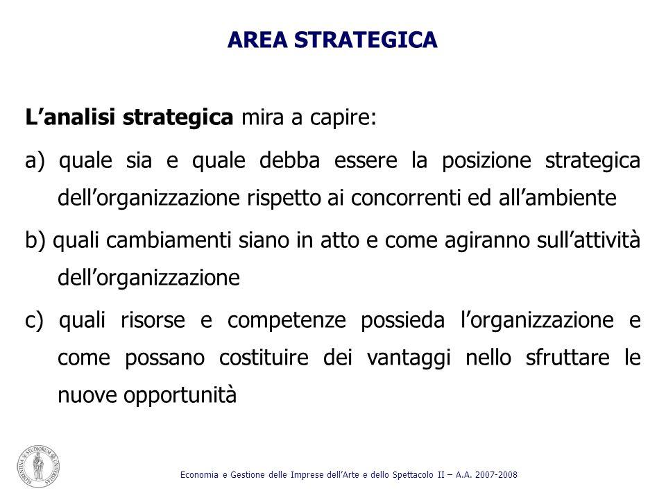 Lanalisi strategica mira a capire: a) quale sia e quale debba essere la posizione strategica dellorganizzazione rispetto ai concorrenti ed allambiente