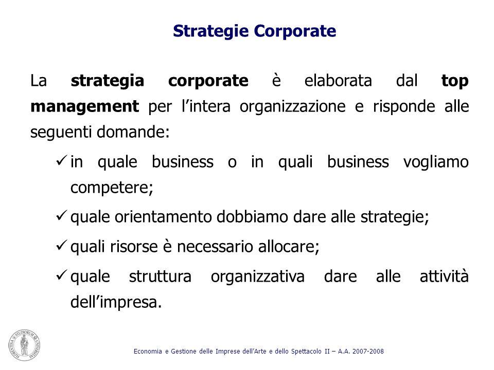 La strategia corporate è elaborata dal top management per lintera organizzazione e risponde alle seguenti domande: in quale business o in quali busine