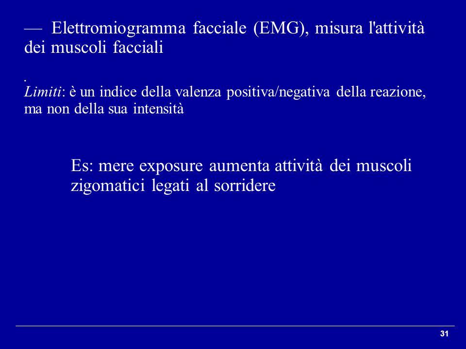 31 Elettromiogramma facciale (EMG), misura l'attività dei muscoli facciali Limiti: è un indice della valenza positiva/negativa della reazione, ma non