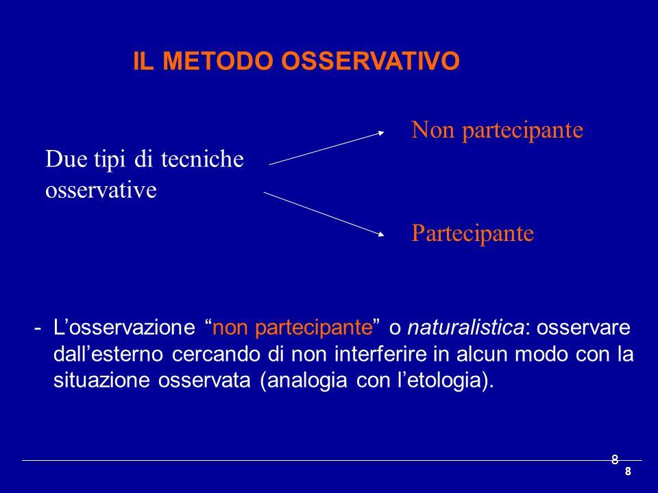 8 8 IL METODO OSSERVATIVO Due tipi di tecniche osservative Non partecipante Partecipante -Losservazione non partecipante o naturalistica: osservare da