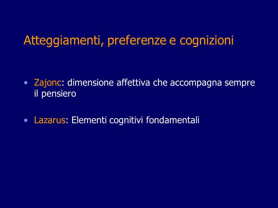 Atteggiamenti, preferenze e cognizioni Zajonc: dimensione affettiva che accompagna sempre il pensiero Lazarus: Elementi cognitivi fondamentali