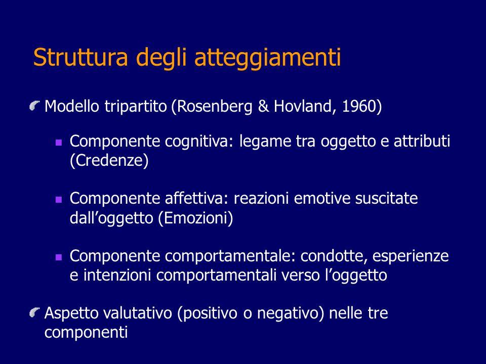 Struttura degli atteggiamenti Modello tripartito (Rosenberg & Hovland, 1960) Componente cognitiva: legame tra oggetto e attributi (Credenze) Component