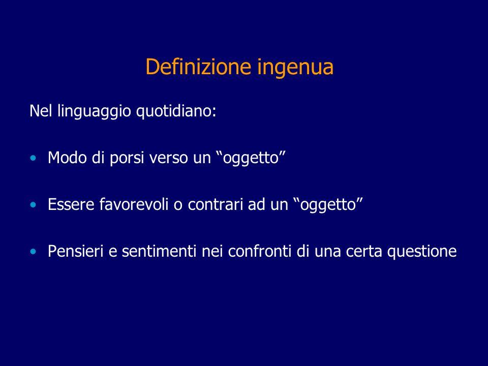Definizione ingenua Nel linguaggio quotidiano: Modo di porsi verso un oggetto Essere favorevoli o contrari ad un oggetto Pensieri e sentimenti nei con