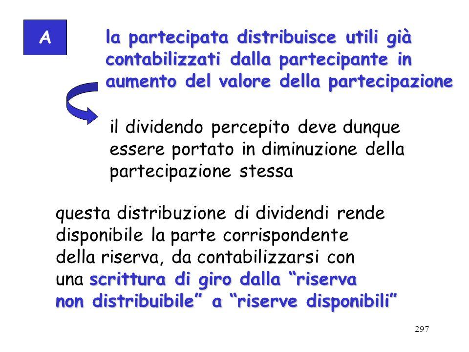 297 A la partecipata distribuisce utili già contabilizzati dalla partecipante in aumento del valore della partecipazione il dividendo percepito deve d