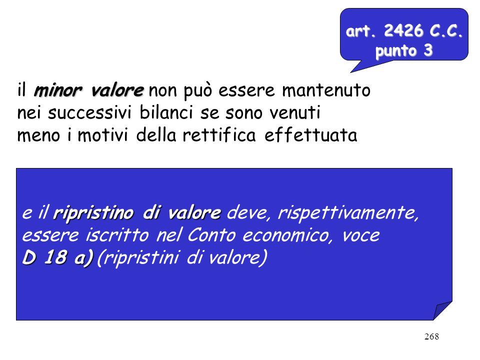 299 oppure 1) rilevazione utili partecipata: a PARTECIPAZIONIRISERVA NON DISTRIBUIBILE A VIIB III 1 a, b 2) riscossione dei dividendi: a BANCA C/CPROVENTI DA PARTECIPAZIONI C IV 1 quindi: a SVALUTAZIONIPARTECIPAZIONI A VII C 15 A VII D 19 aB III 1 a, b RISERVA NON DISTRIBUIBILE RISERVA DISPONIBILE a