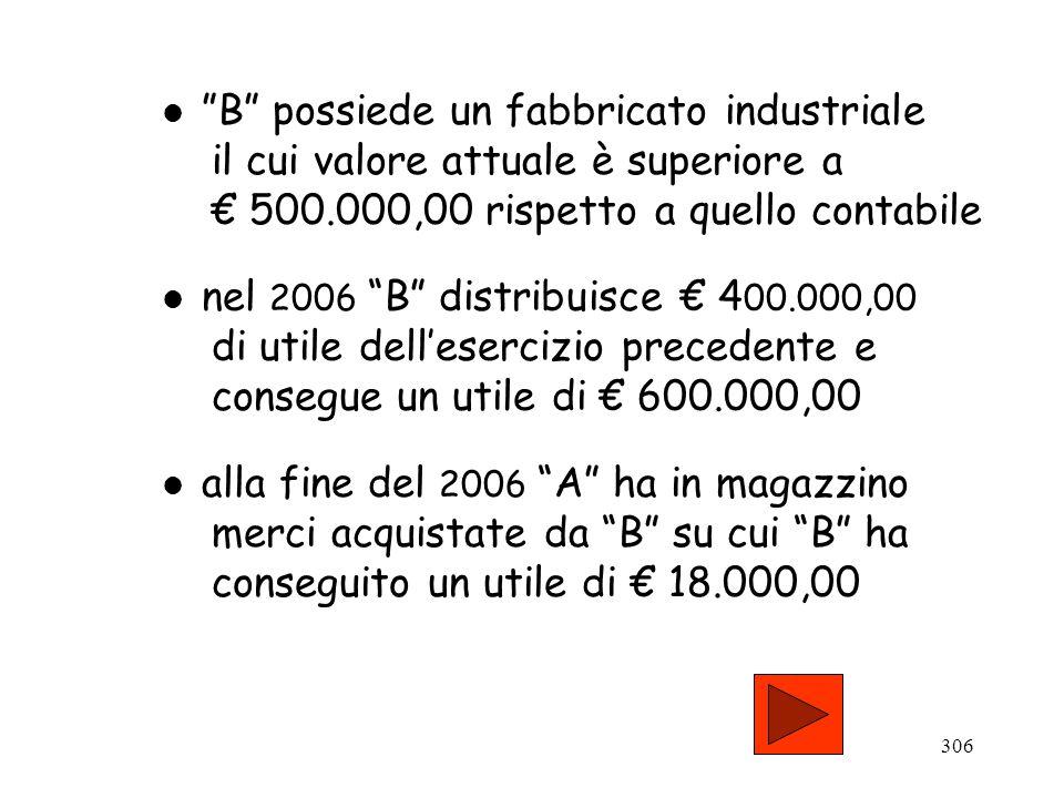306 B possiede un fabbricato industriale il cui valore attuale è superiore a 500.000,00 rispetto a quello contabile nel 2006 B distribuisce 4 00.000,0