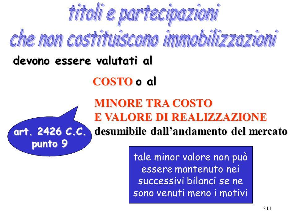 311 art. 2426 C.C. punto 9 MINORE TRA COSTO E VALORE DI REALIZZAZIONE desumibile dallandamento del mercato devono essere valutati al tale minor valore