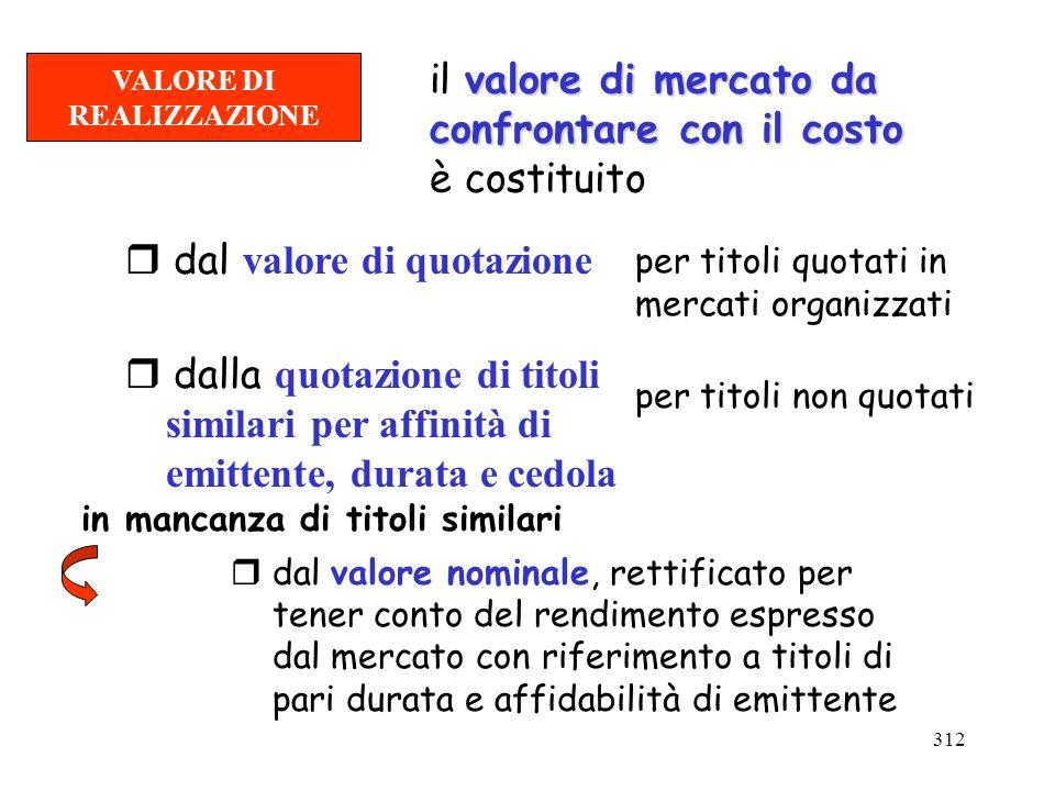 312 VALORE DI REALIZZAZIONE valore di mercato da il valore di mercato da confrontare con il costo è costituito dal valore di quotazione dalla quotazio