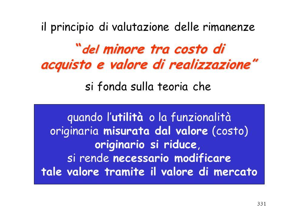 331 il principio di valutazione delle rimanenze del minore tra costo di del minore tra costo di acquisto e valore di realizzazione si fonda sulla teor
