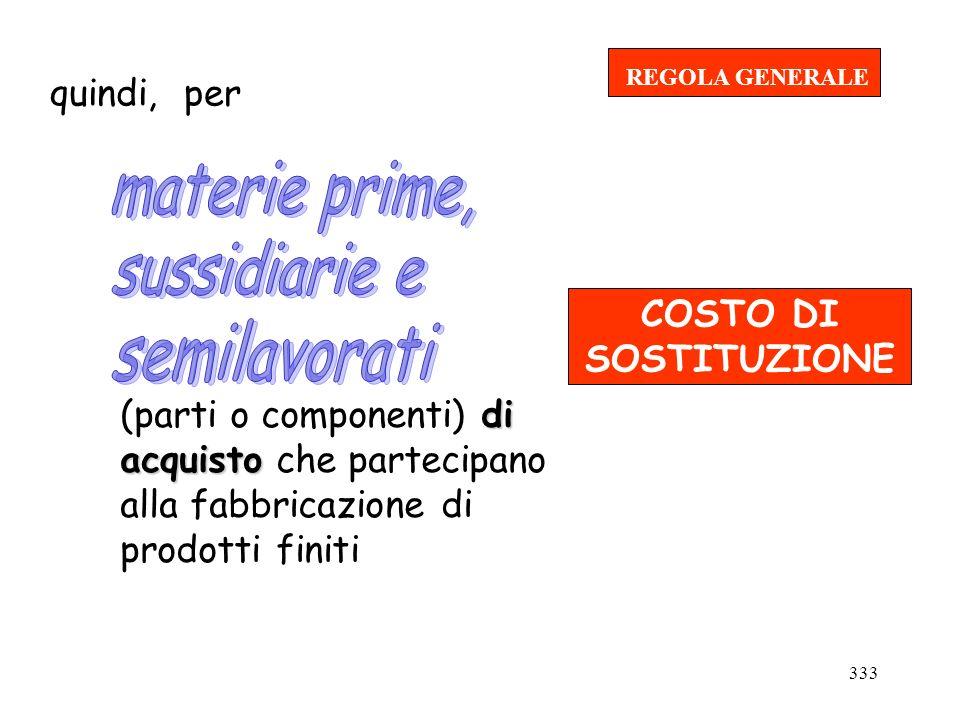 333 quindi, per di (parti o componenti) di acquisto acquisto che partecipano alla fabbricazione di prodotti finiti REGOLA GENERALE COSTO DI SOSTITUZIO