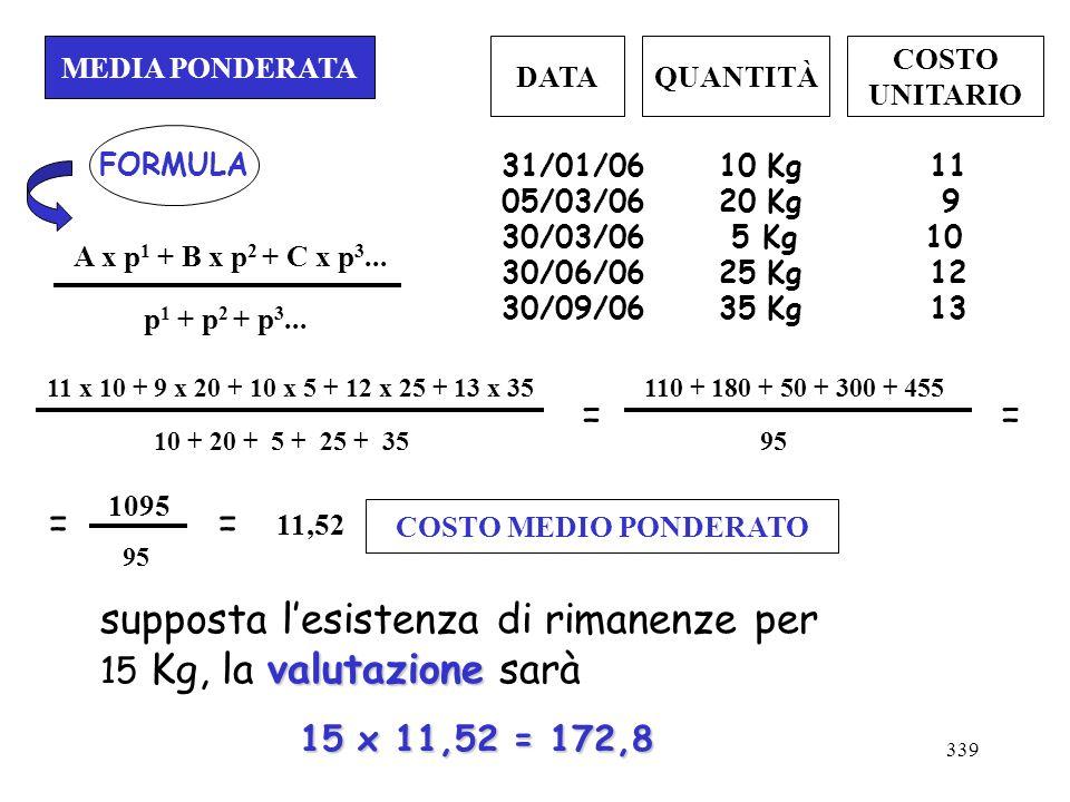 339 MEDIA PONDERATA DATAQUANTITÀ COSTO UNITARIO COSTO MEDIO PONDERATO 31/01/06 10 Kg 11 05/03/06 20 Kg 9 30/03/06 5 Kg 10 30/06/06 25 Kg 12 30/09/06 3