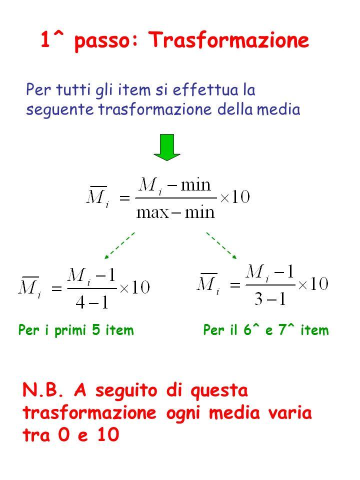1^ passo: Trasformazione Per tutti gli item si effettua la seguente trasformazione della media Per i primi 5 itemPer il 6^ e 7^ item N.B. A seguito di