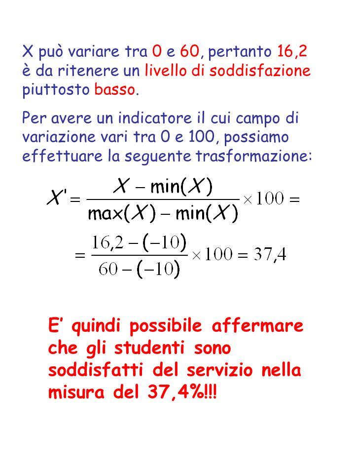 X può variare tra 0 e 60, pertanto 16,2 è da ritenere un livello di soddisfazione piuttosto basso. Per avere un indicatore il cui campo di variazione