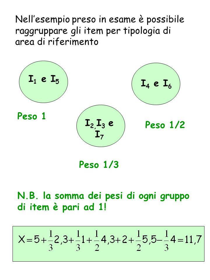 Nellesempio preso in esame è possibile raggruppare gli item per tipologia di area di riferimento I 1 e I 5 I 4 e I 6 I 2, I 3 e I 7 Peso 1 Peso 1/3 Pe