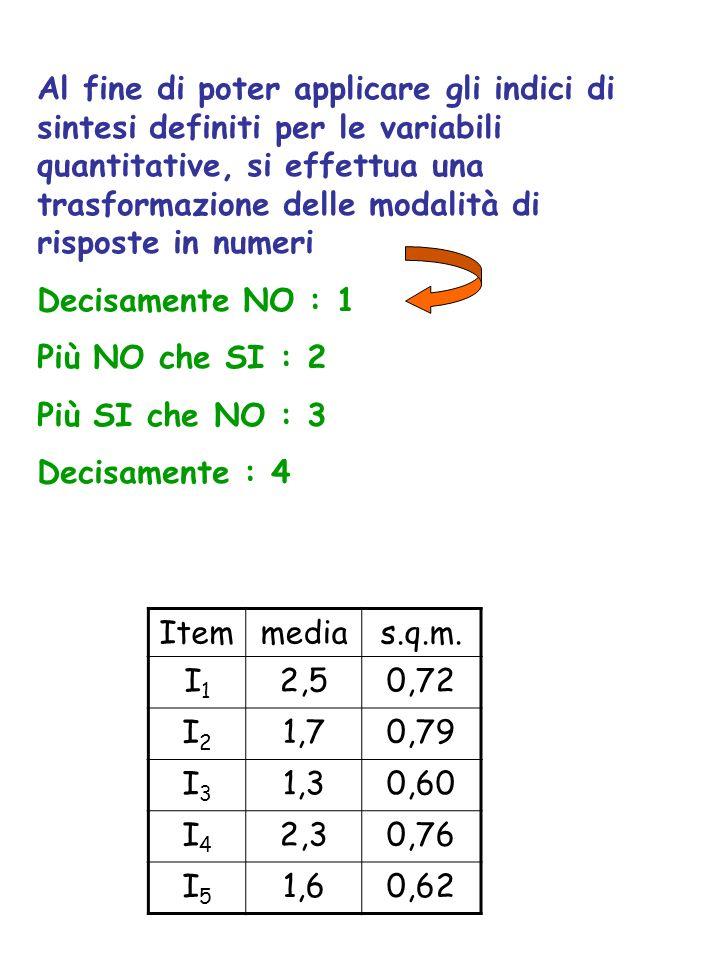 Al fine di poter applicare gli indici di sintesi definiti per le variabili quantitative, si effettua una trasformazione delle modalità di risposte in