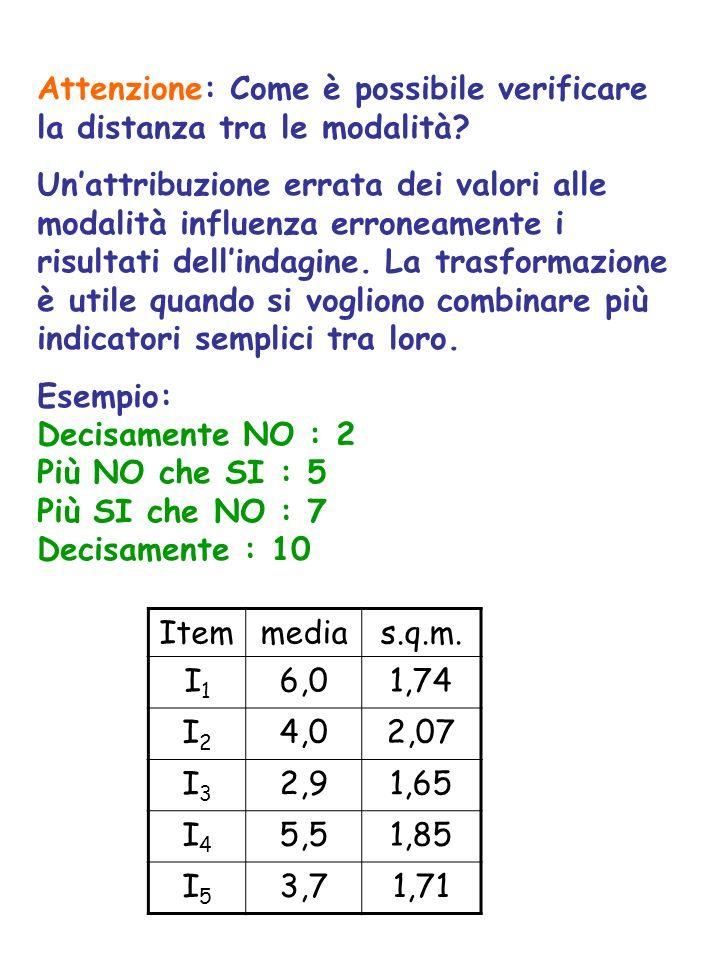 Gli indicatori composti Lopportunità di sintetizzare più indicatori semplici in un indicatore composto dipende dallobiettivo dellanalisi.