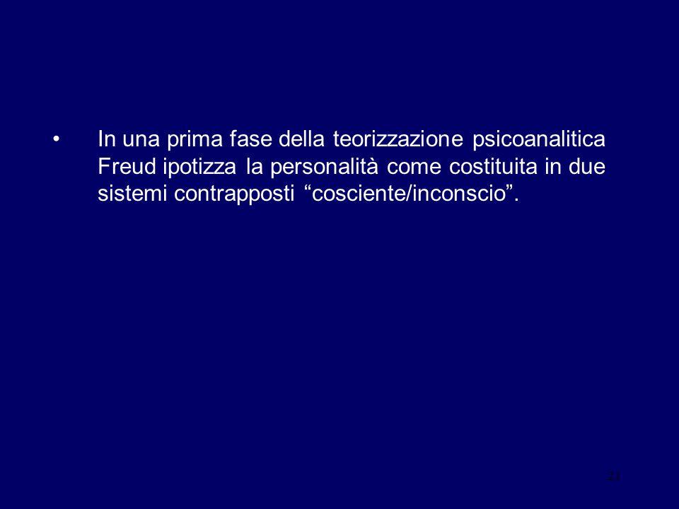 21 In una prima fase della teorizzazione psicoanalitica Freud ipotizza la personalità come costituita in due sistemi contrapposti cosciente/inconscio.