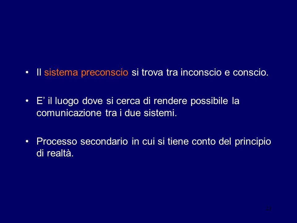 23 Il sistema preconscio si trova tra inconscio e conscio. E il luogo dove si cerca di rendere possibile la comunicazione tra i due sistemi. Processo