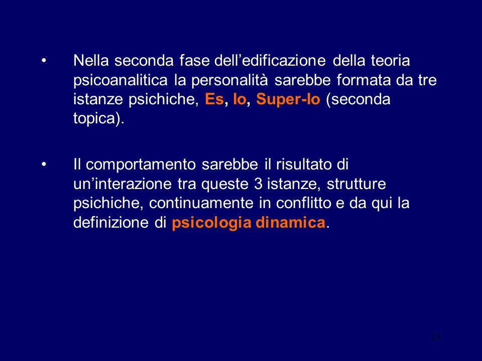 25 Nella seconda fase delledificazione della teoria psicoanalitica la personalità sarebbe formata da tre istanze psichiche, Es, Io, Super-Io (seconda